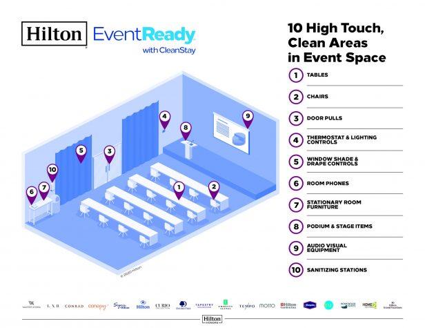F[POR]144_EventReady Meeting Room Infographic R3_EACv2